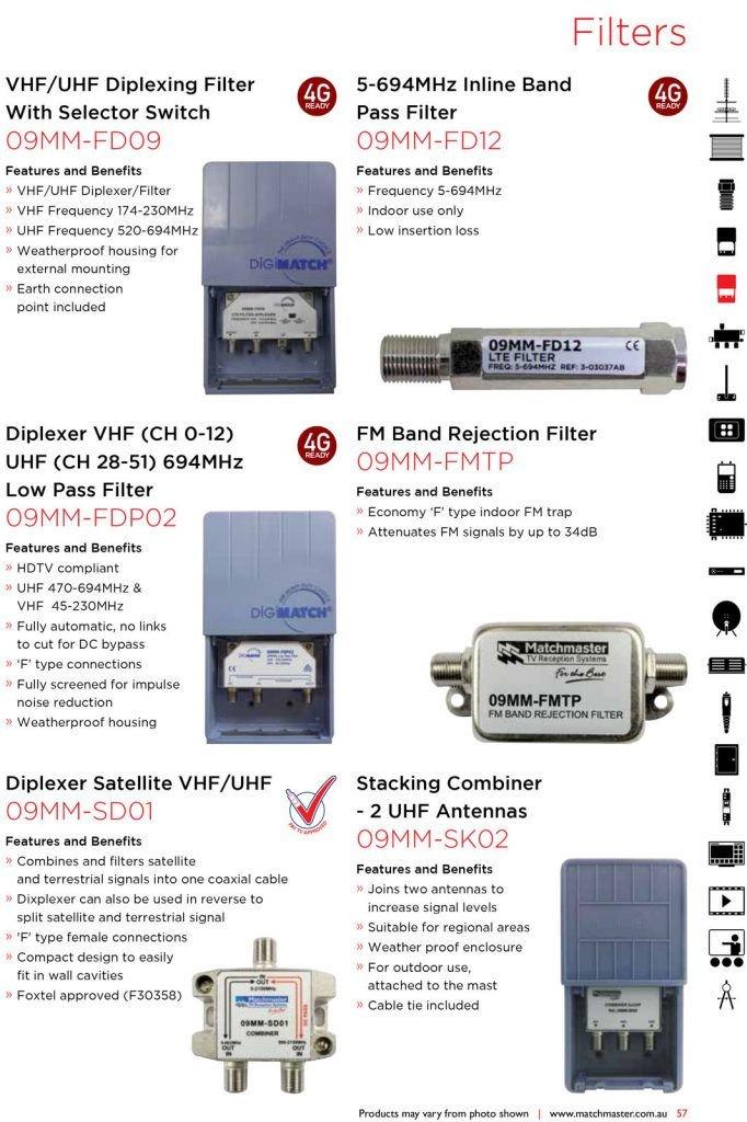MATCHMASTER 5-694MHz Inline Band Pass Filter – 09MM-FD12