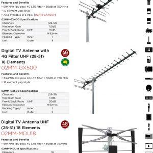 MATCHMASTER Digital TV Antenna VHF (6-12) 18 Elements 03MM-DR3018