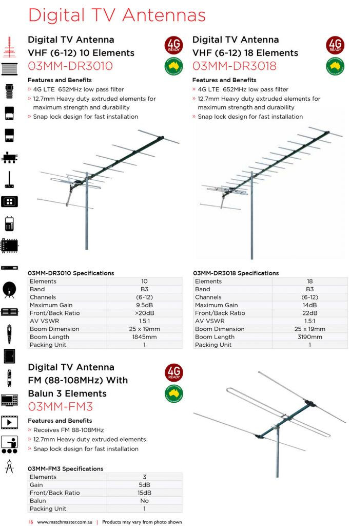MATCHMASTER ANTENNA UHF 1 PACK BAND B & C 50dB 4G FILTER @750 MHZ  02MM-BC500P