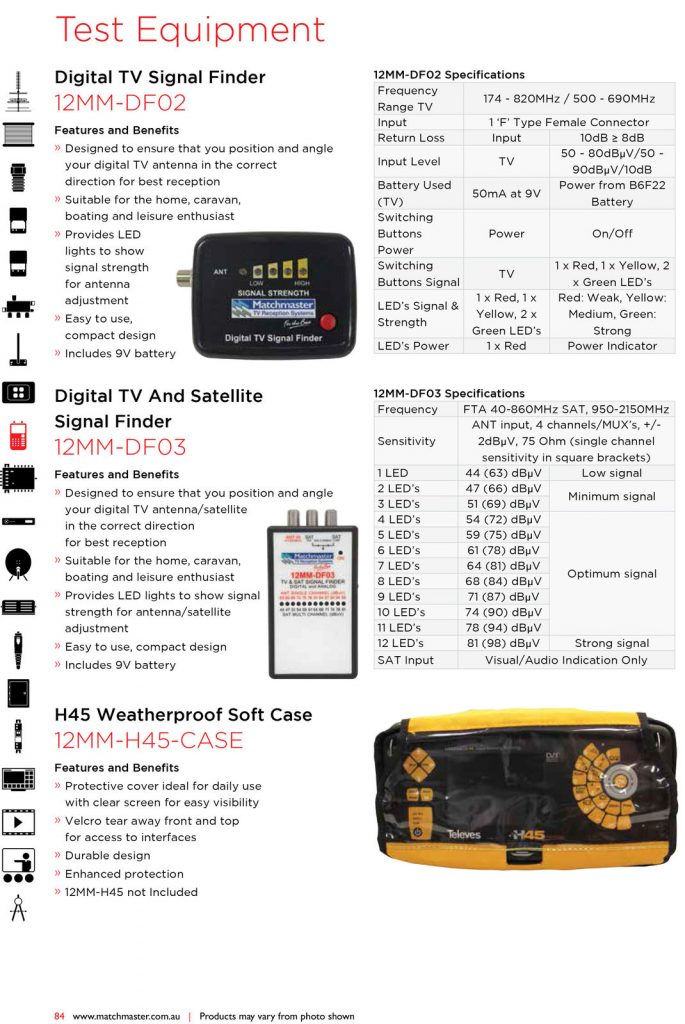 MATCHMASTER H60 Field Strength Meter With Digital Processing 12MM-H60